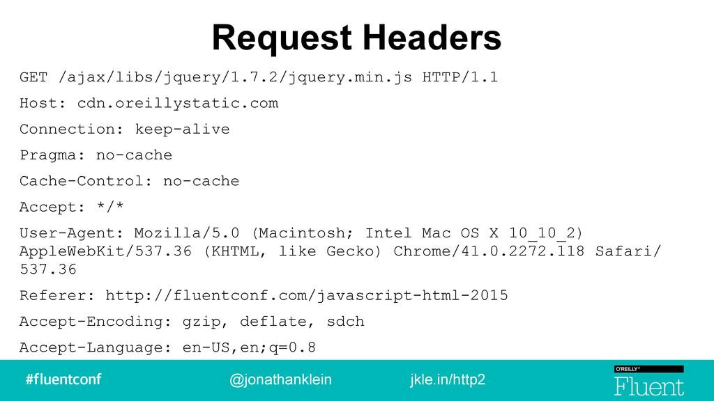 Request Headers GET /ajax/libs/jquery/1.7.2/jqu...