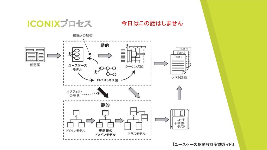 ICONIXプロセス 『ユースケース駆動設計実践ガイド』 今日はこの話はしません