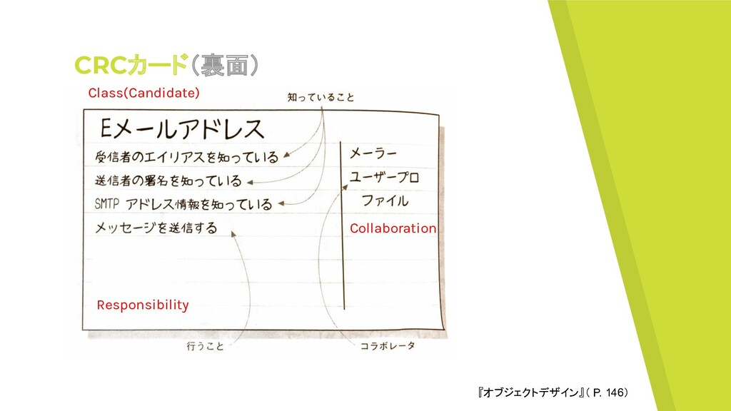 CRCカード(裏面) 『オブジェクトデザイン』( P. 146) Responsibility...