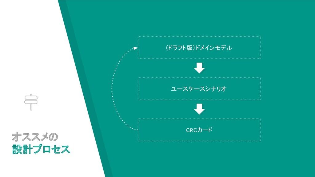 オススメの 設計プロセス (ドラフト版)ドメインモデル ユースケースシナリオ CRCカード