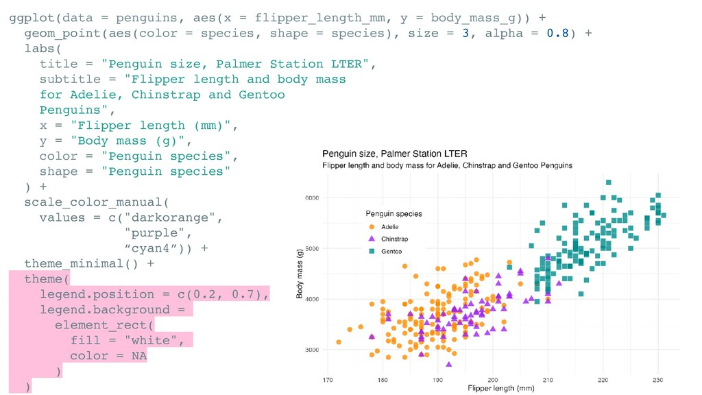ggplot(data = penguins, aes(x = flipper_length_...