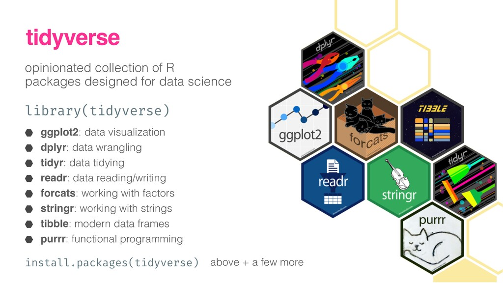 tidyverse opinionated collection of R packages ...