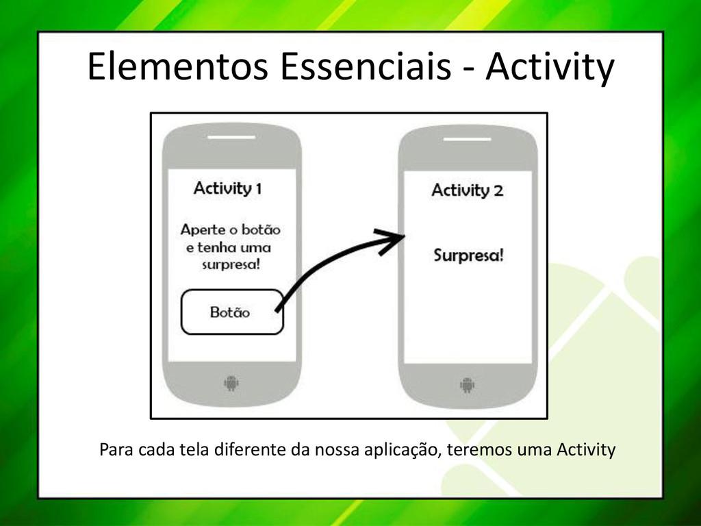 Elementos Essenciais - Activity Para cada tela ...