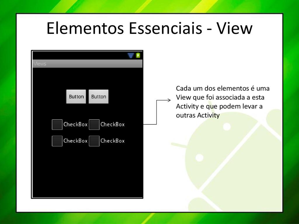 Elementos Essenciais - View Cada um dos element...