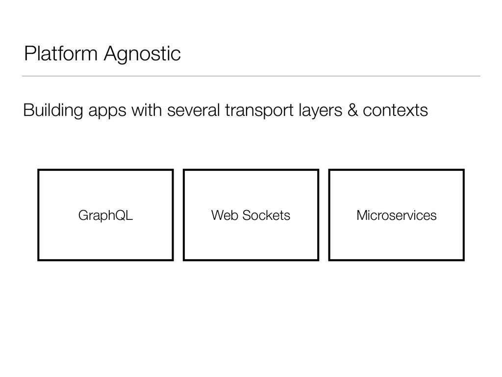 Platform Agnostic GraphQL Microservices Web Soc...