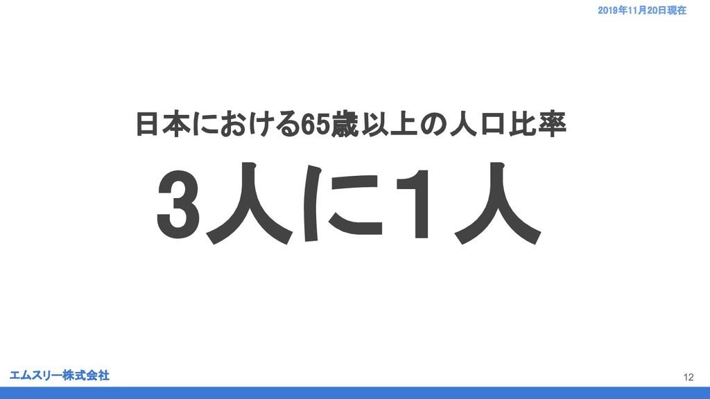 エムスリー株式会社 2019年11月20日現在  12 日本における65歳以上の人口比率...