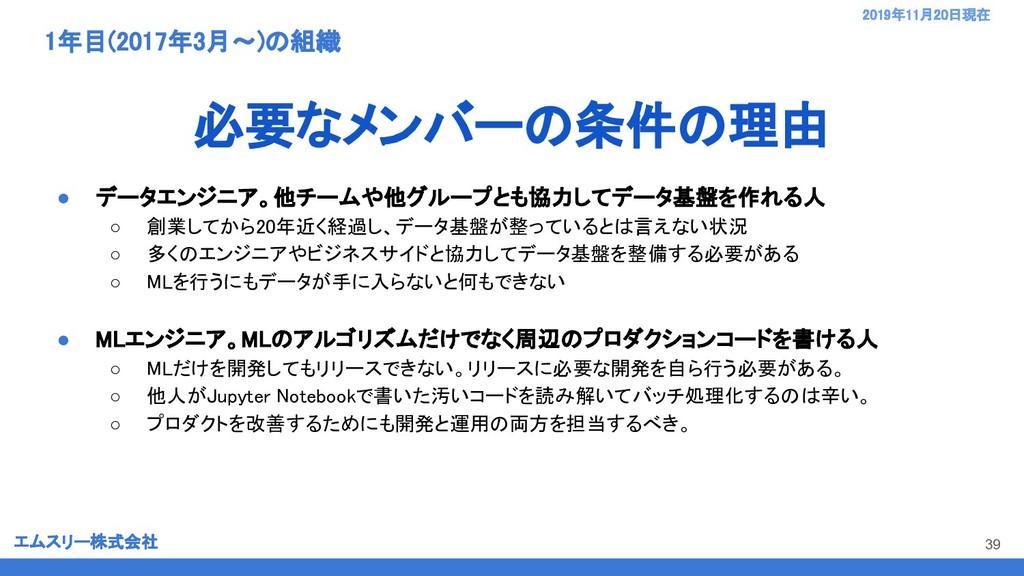 エムスリー株式会社 2019年11月20日現在  1年目(2017年3月〜)の組織 39...