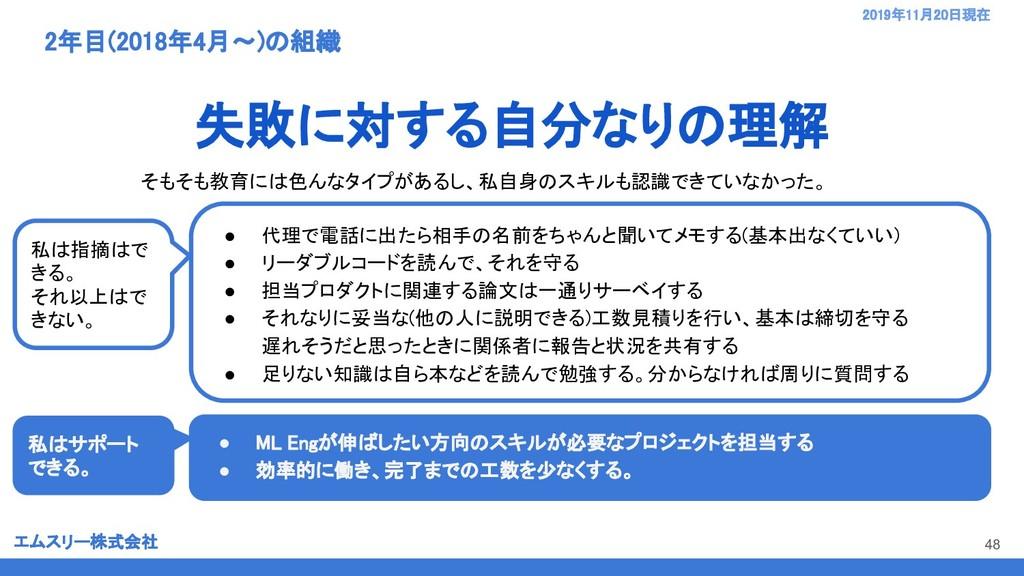 エムスリー株式会社 2019年11月20日現在  2年目(2018年4月〜)の組織 48...