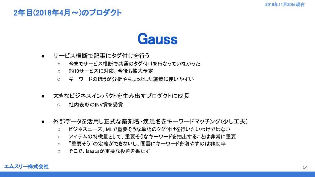 エムスリー株式会社 2019年11月20日現在  2年目(2018年4月〜)のプロダクト...