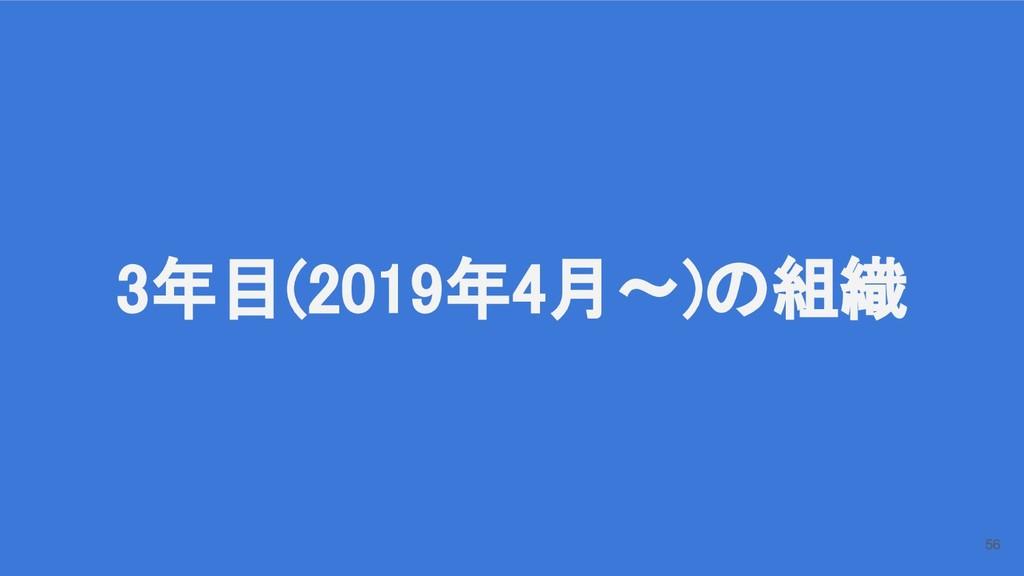 3年目(2019年4月〜)の組織 56