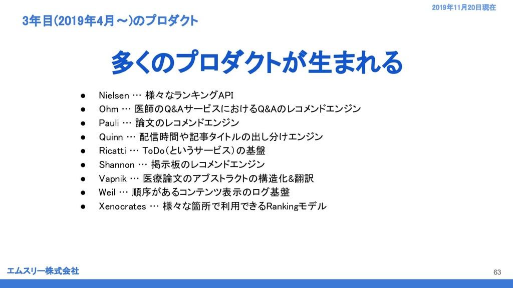エムスリー株式会社 2019年11月20日現在  3年目(2019年4月〜)のプロダクト...
