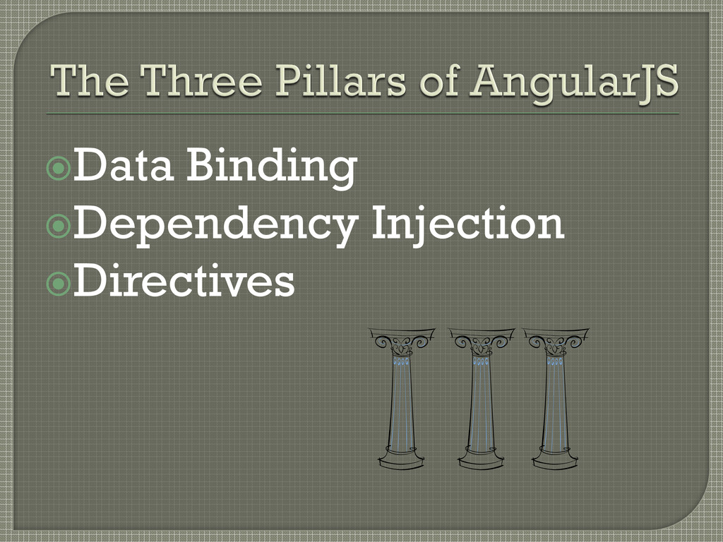 Data Binding Dependency Injection Directives