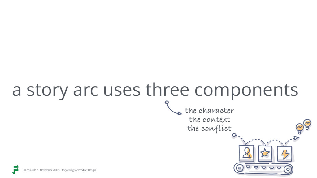 a story arc uses three components the character...
