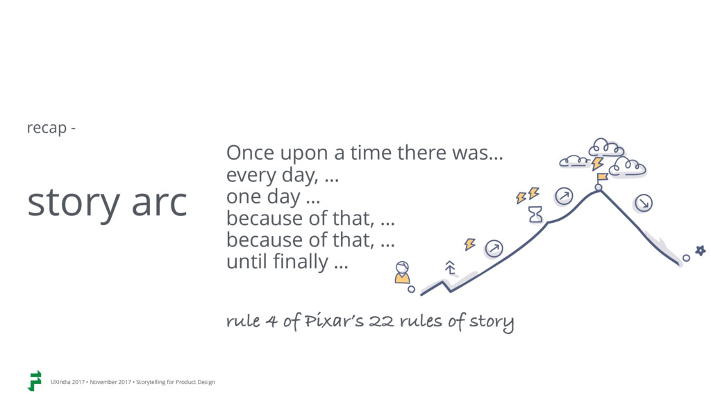 story arc Once upon a time there was… every day...