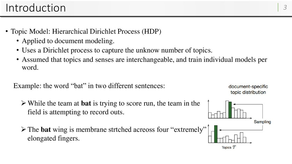 Introduction • Topic Model: Hierarchical Dirich...
