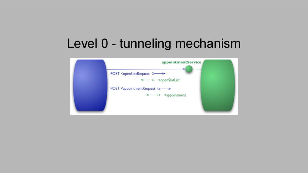 Level 0 - tunneling mechanism