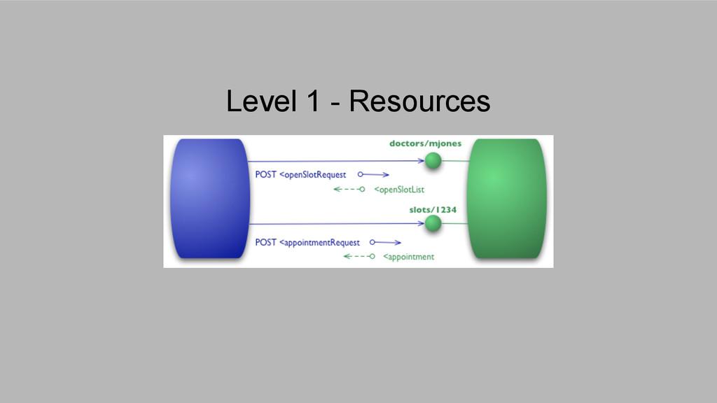 Level 1 - Resources