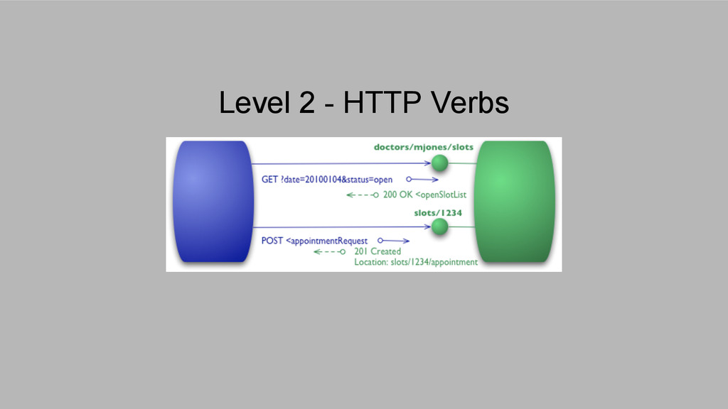 Level 2 - HTTP Verbs