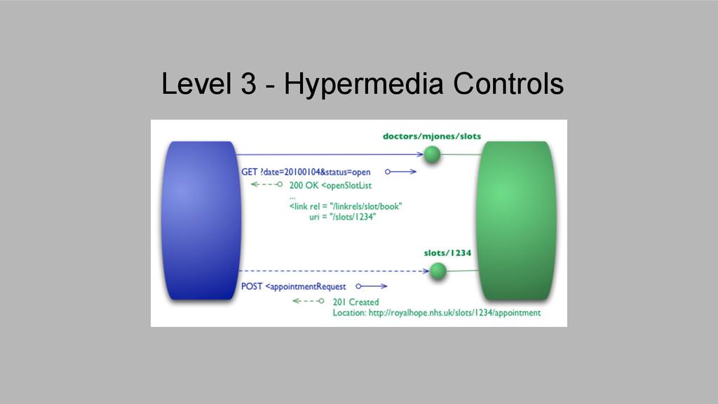 Level 3 - Hypermedia Controls