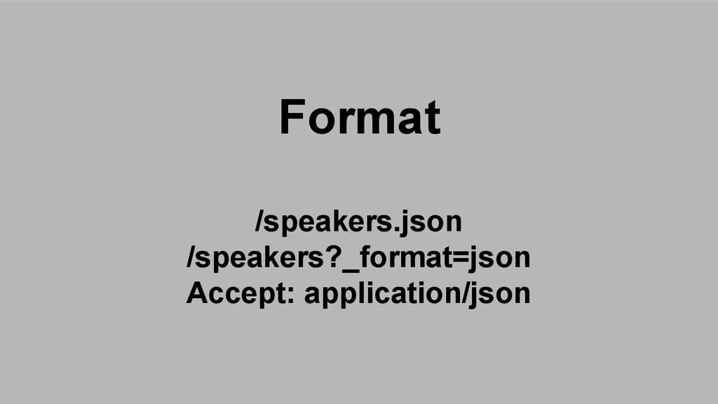 Format /speakers.json /speakers?_format=json Ac...