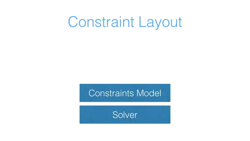 Constraint Layout Solver Constraints Model