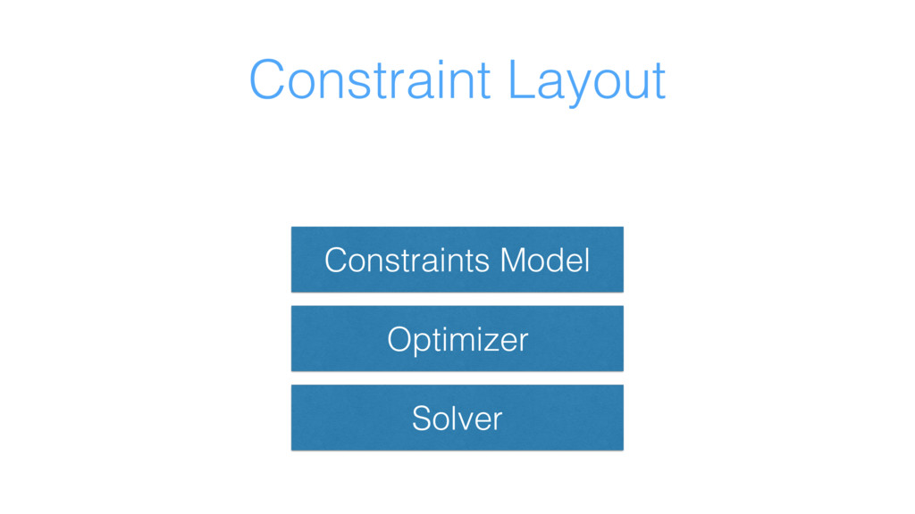 Constraint Layout Solver Constraints Model Opti...