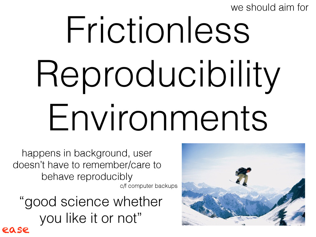 Frictionless Reproducibility Environments happe...