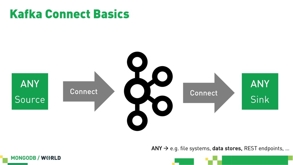 Kafka Connect Basics ANY Sink Connect Connect A...