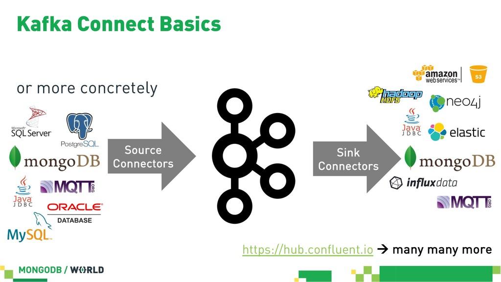Kafka Connect Basics or more concretely Source ...
