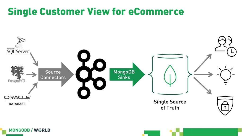 Single Customer View for eCommerce MongoDB Sink...