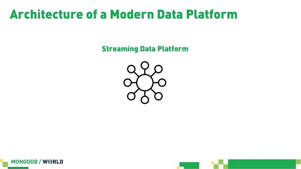 Architecture of a Modern Data Platform Streamin...