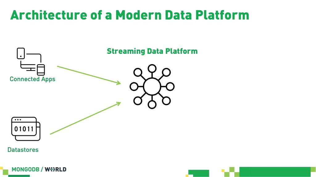 Connected Apps Architecture of a Modern Data Pl...