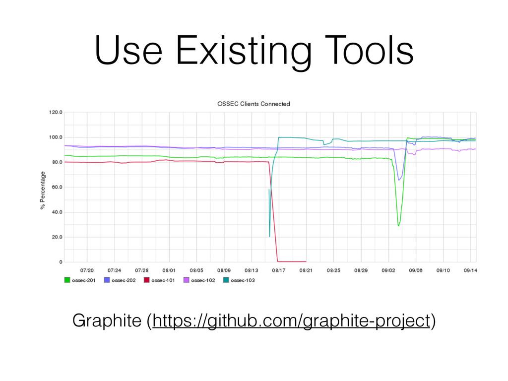 Use Existing Tools Graphite (https://github.com...
