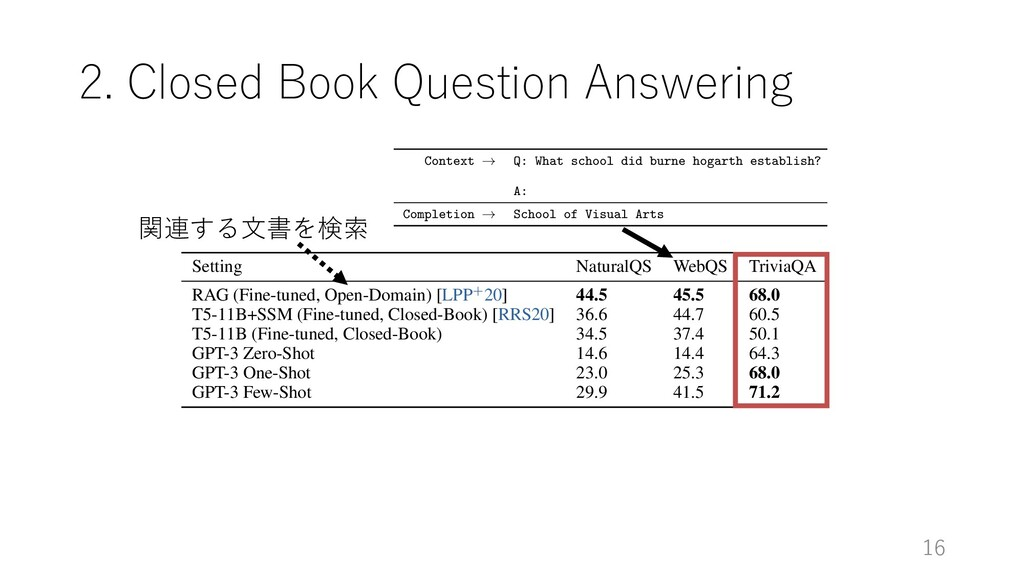 2. Closed Book Question Answering 16 Setting Na...