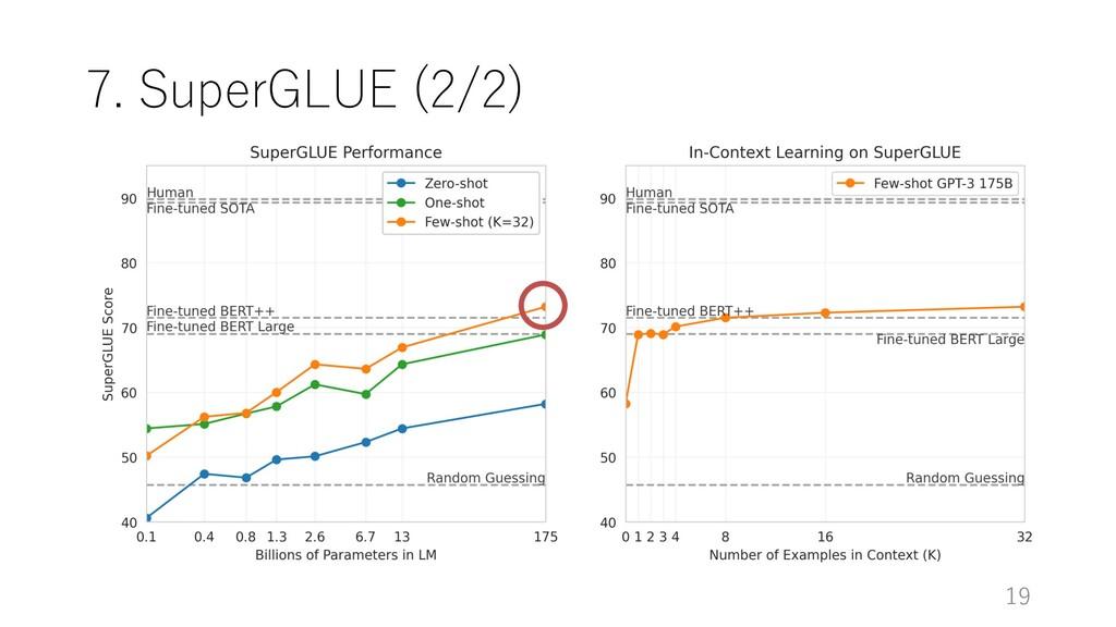 7. SuperGLUE (2/2) 19 Figure 3.8: Performance o...