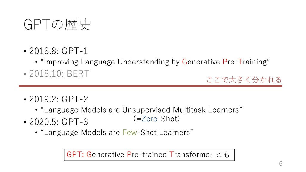 "GPTの歴史 • 2018.8: GPT-1 • ""Improving Language Un..."