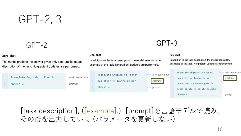 GPT-2, 3 10 Figure 2.1: Zero-shot, one-shot and...