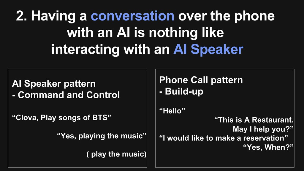 AI Speaker pattern - Command and Control Phone ...