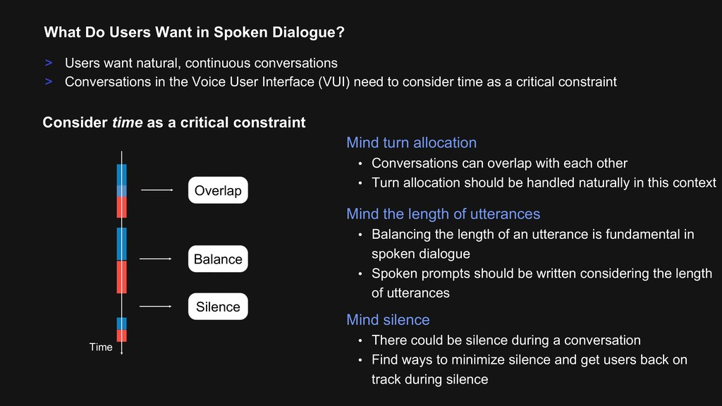 What Do Users Want in Spoken Dialogue? Consider...