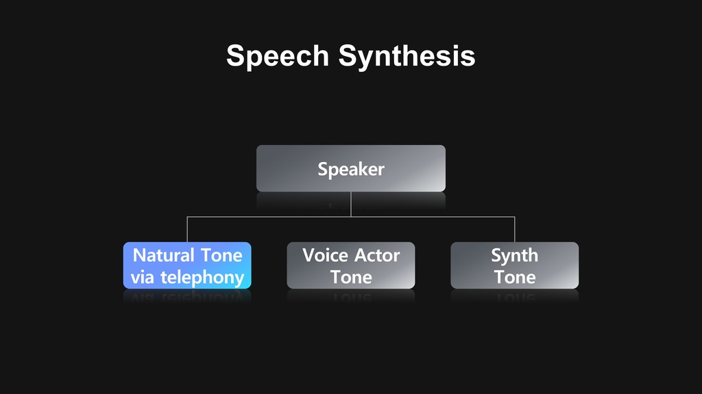 Natural Tone via telephony Speaker Voice Actor ...