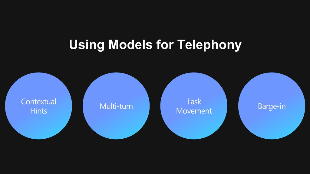 Using Models for Telephony Contextual Hints Mul...
