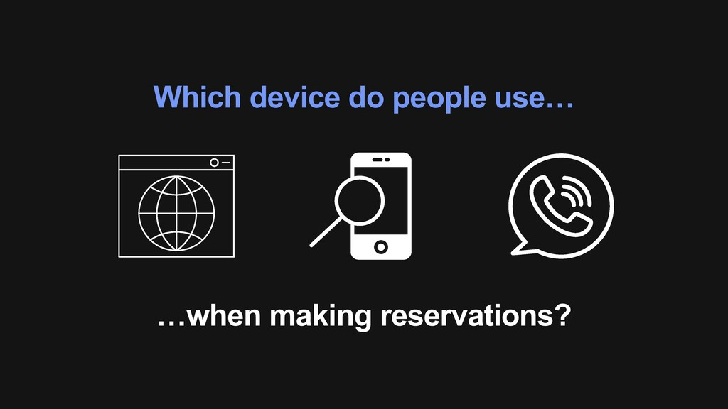 Which device do people use… …when making reserv...