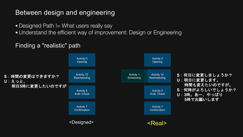 Between design and engineering • Designed Path ...