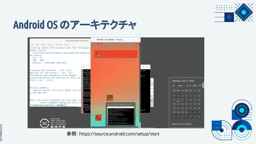 SLIDESMANIA.COM Android OS のアーキテクチャ 参照:https://...