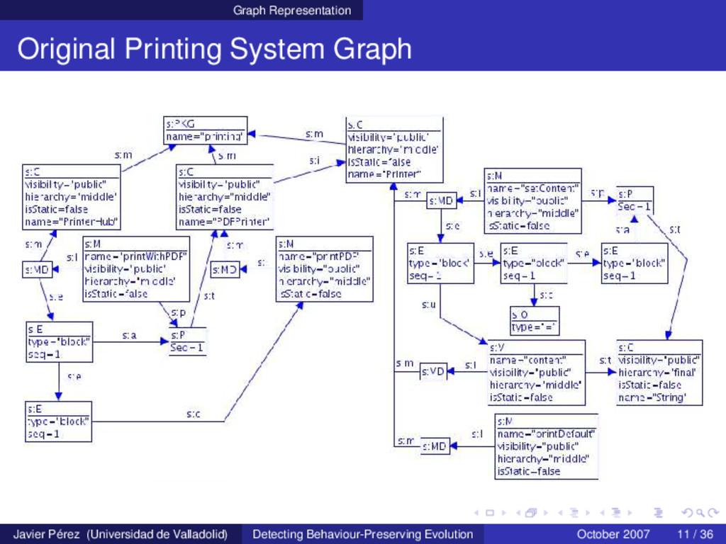 Graph Representation Original Printing System G...