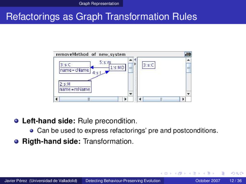 Graph Representation Refactorings as Graph Tran...