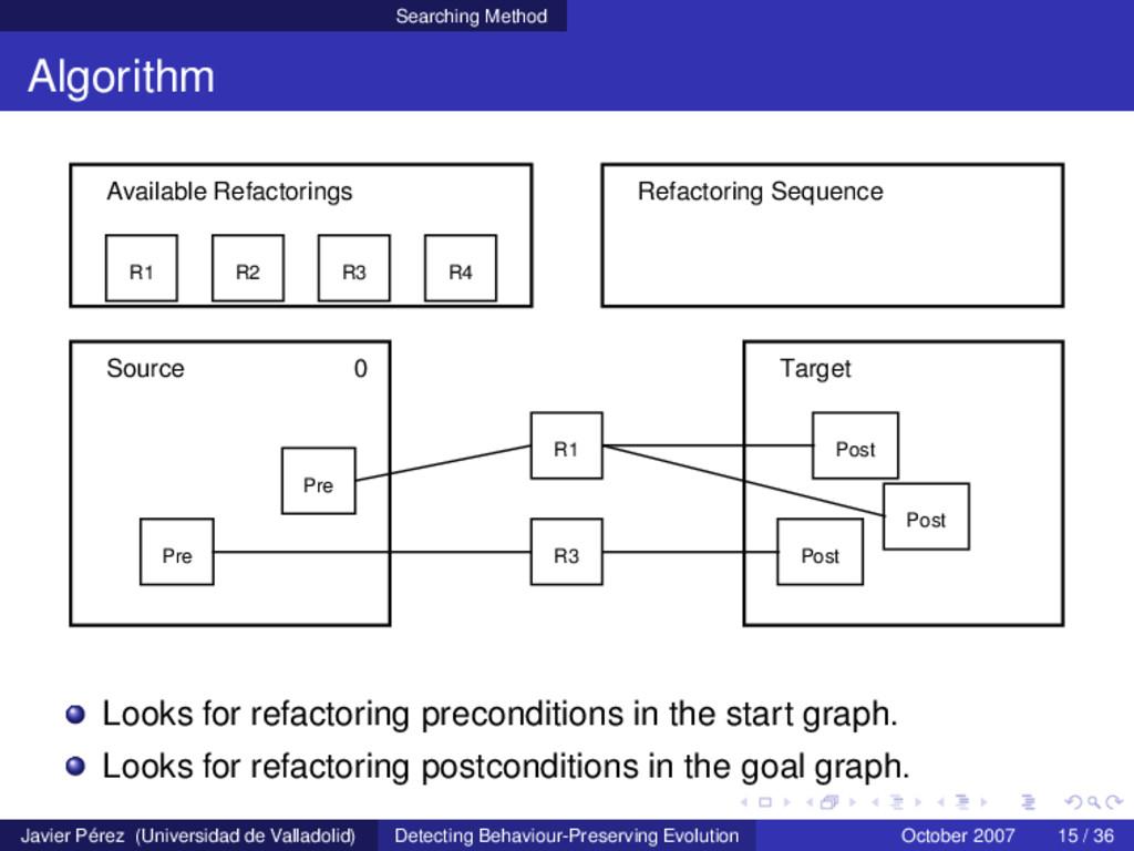 Searching Method Algorithm Target Source 0 R1 R...