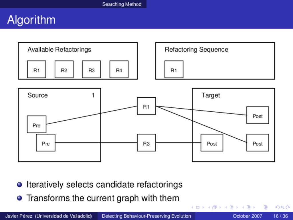 Searching Method Algorithm Target Source 1 R1 R...