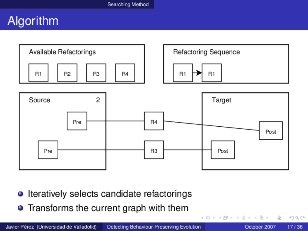 Searching Method Algorithm Target Source 2 R1 R...
