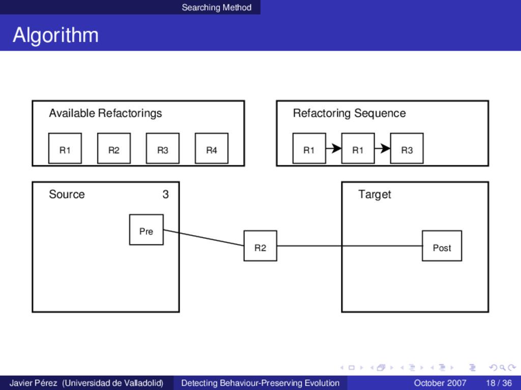 Searching Method Algorithm Target Source 3 R1 R...